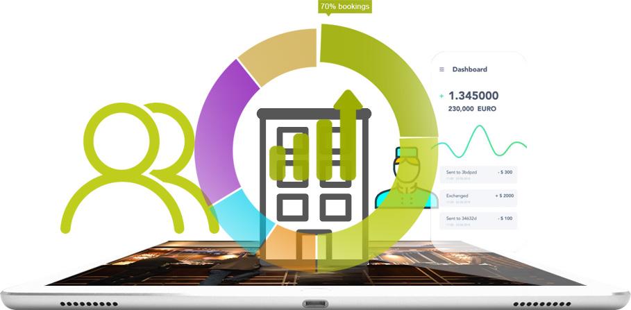 software-hotel-Management-recepcion-y-cliente